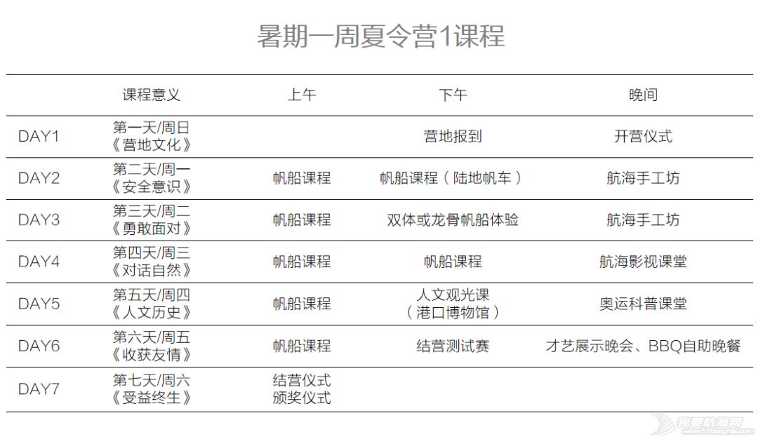 2021帆船夏令营之华北篇 中帆协小帆船认证培训中心营业啦①w27.jpg