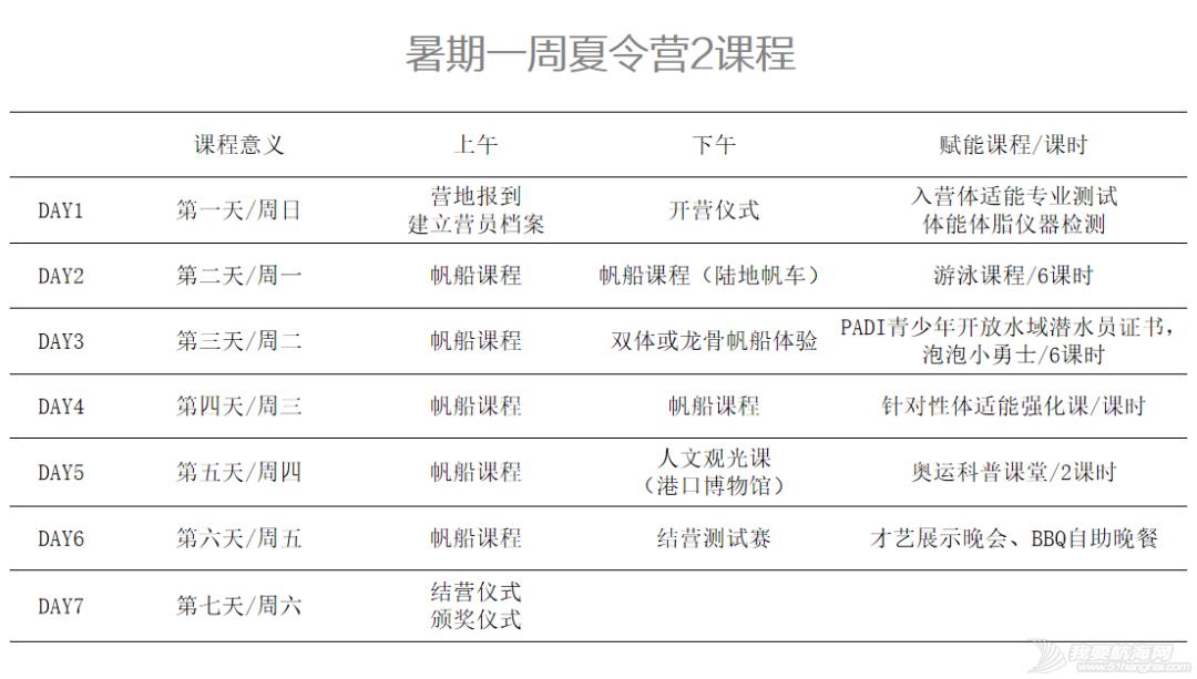 2021帆船夏令营之华北篇 中帆协小帆船认证培训中心营业啦①w28.jpg