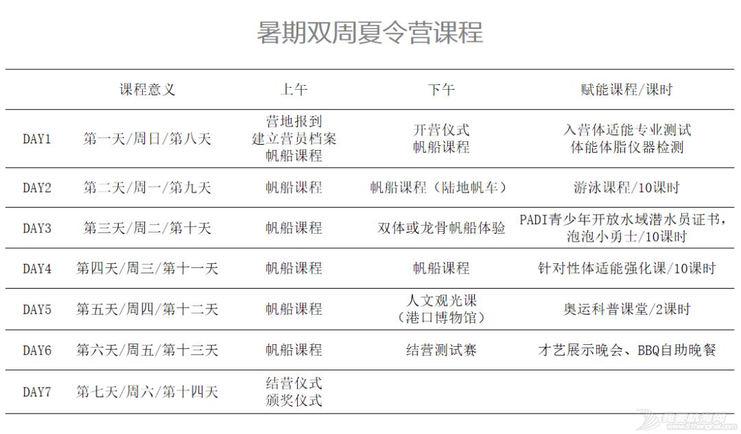 2021帆船夏令营之华北篇 中帆协小帆船认证培训中心营业啦①w29.jpg