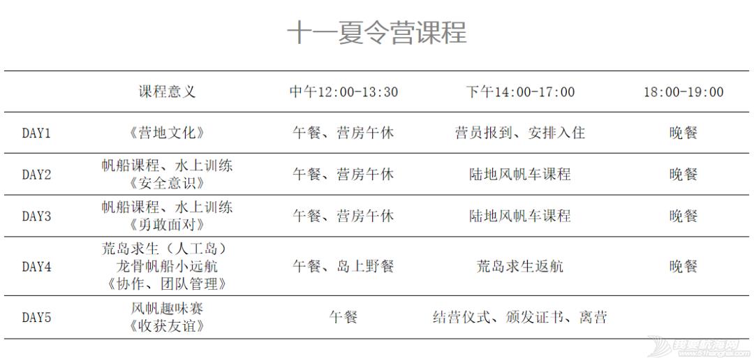 2021帆船夏令营之华北篇 中帆协小帆船认证培训中心营业啦①w30.jpg