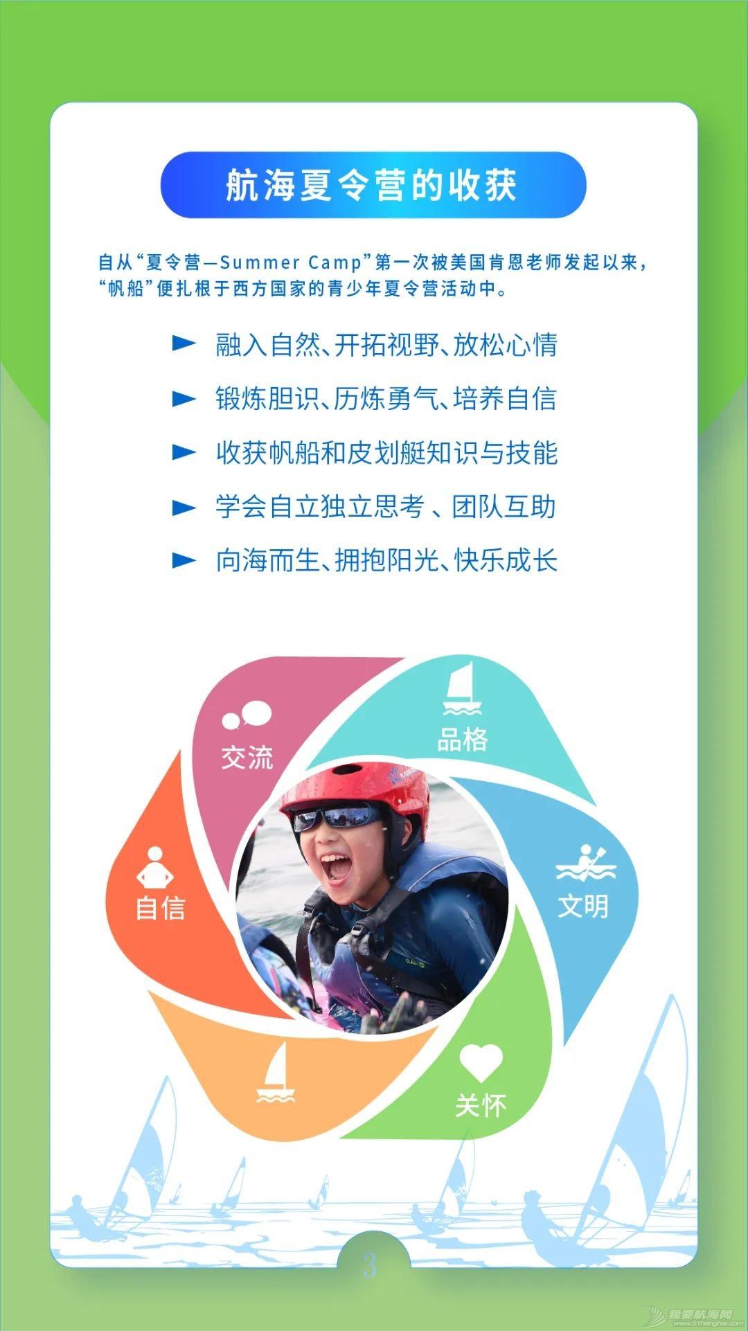 2021帆船夏令营之华南篇|中帆协小帆船认证培训中心营业啦②w22.jpg