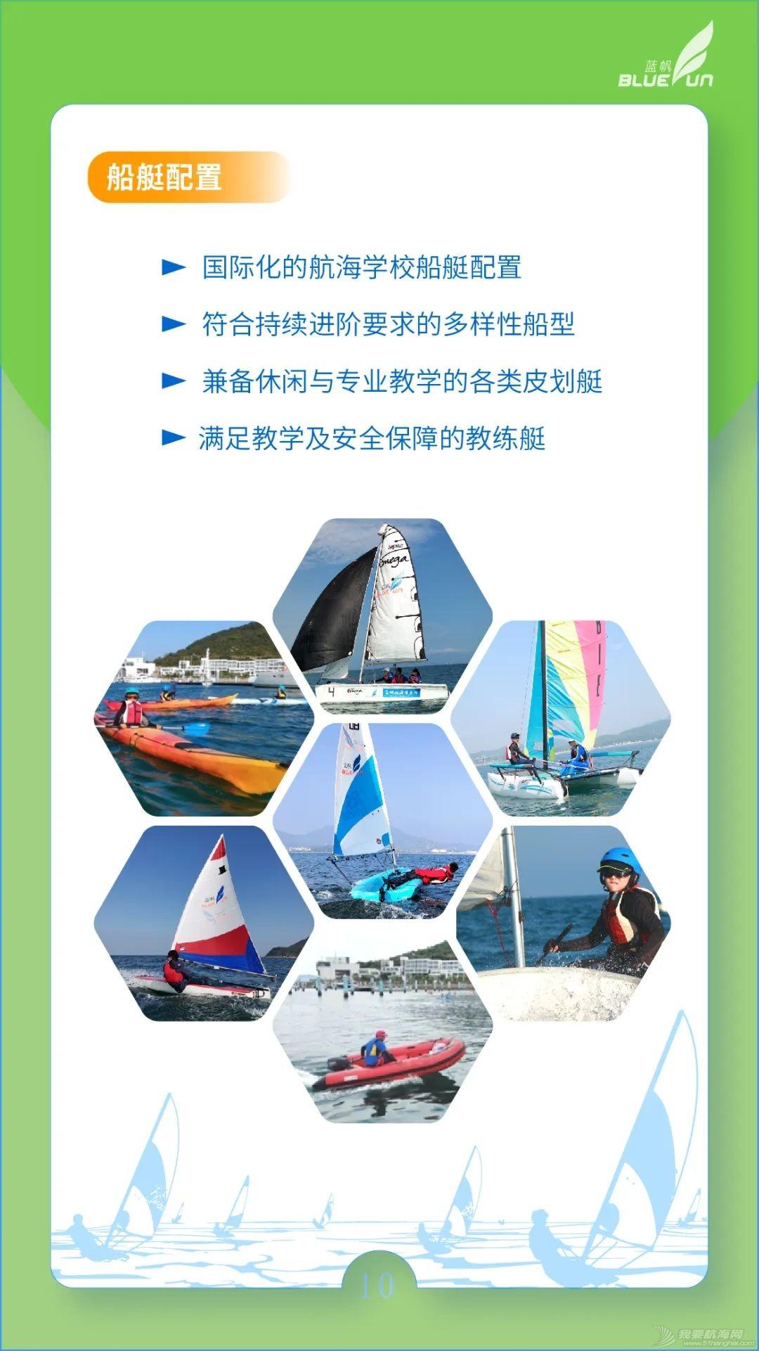 2021帆船夏令营之华南篇|中帆协小帆船认证培训中心营业啦②w29.jpg