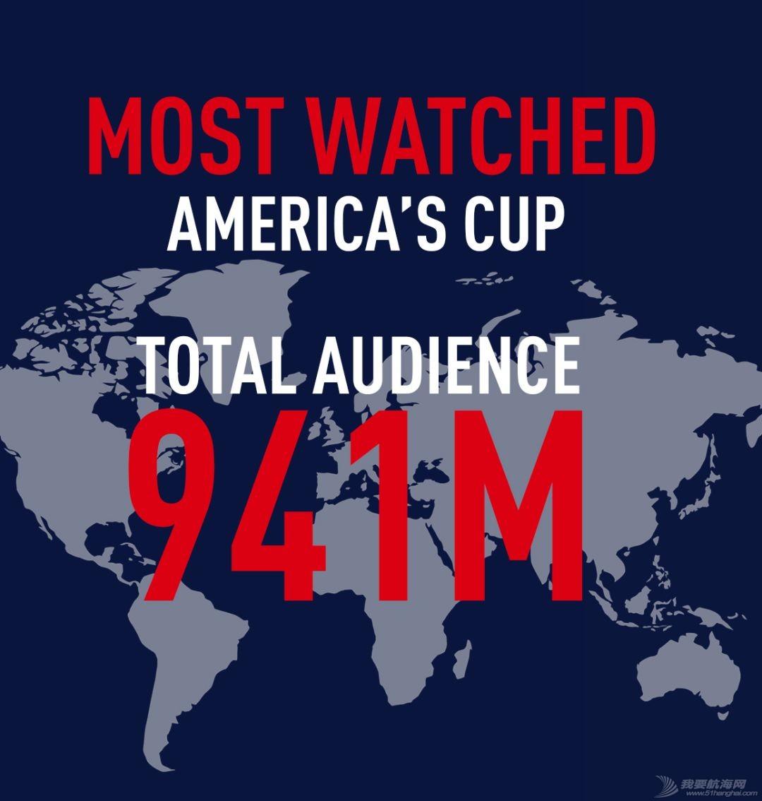 近10亿人次观看!美洲杯帆船赛这下真火了!w3.jpg