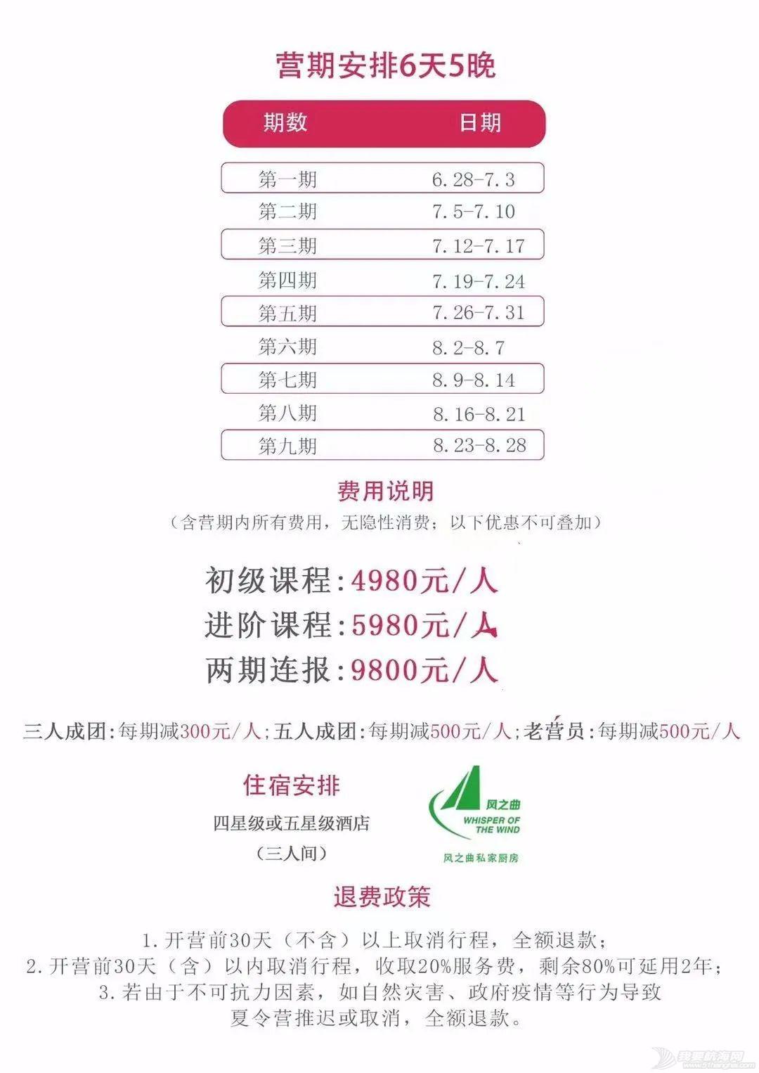 2021帆船夏令营之华东篇|中帆协小帆船认证培训中心营业啦③w15.jpg