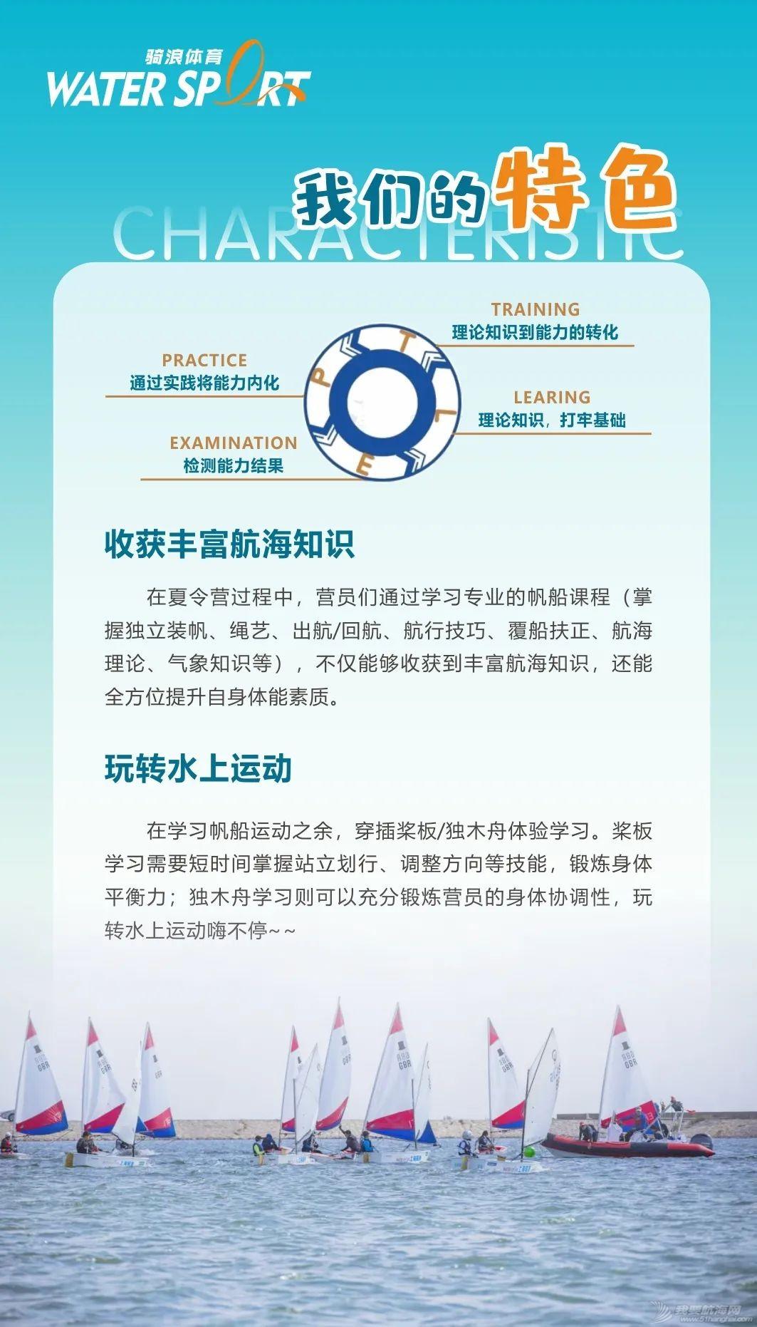 2021帆船夏令营之华东篇|中帆协小帆船认证培训中心营业啦③w40.jpg