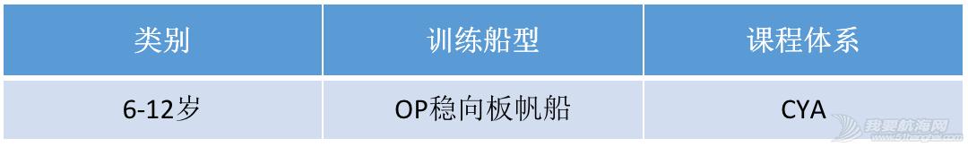 2021帆船夏令营之华东篇|中帆协小帆船认证培训中心营业啦③w65.jpg