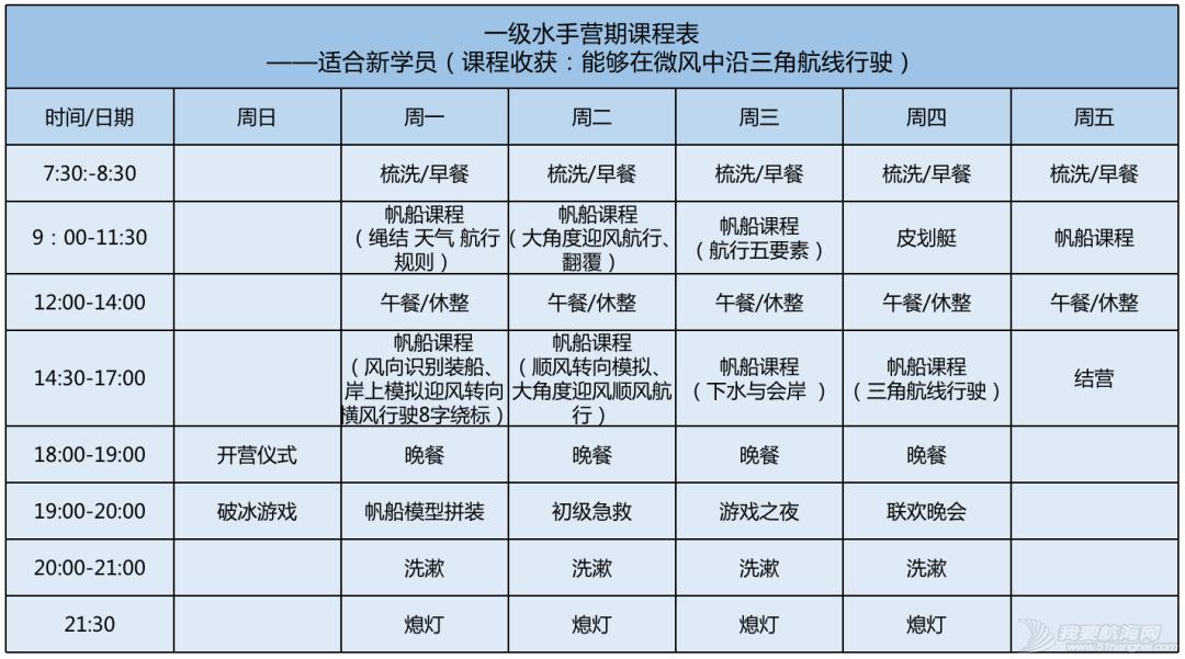 2021帆船夏令营之华东篇|中帆协小帆船认证培训中心营业啦③w66.jpg