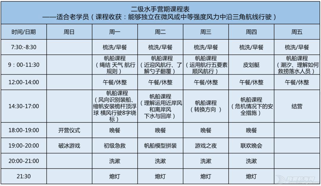 2021帆船夏令营之华东篇|中帆协小帆船认证培训中心营业啦③w67.jpg