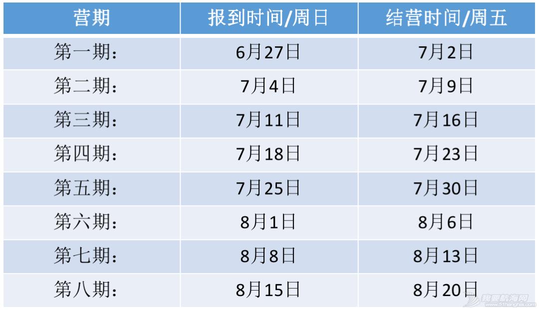 2021帆船夏令营之华东篇|中帆协小帆船认证培训中心营业啦③w68.jpg