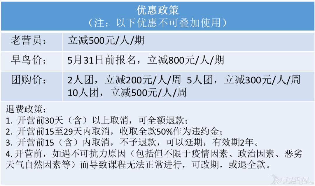 2021帆船夏令营之华东篇|中帆协小帆船认证培训中心营业啦③w70.jpg