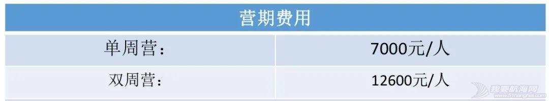 2021帆船夏令营之华东篇|中帆协小帆船认证培训中心营业啦③w69.jpg