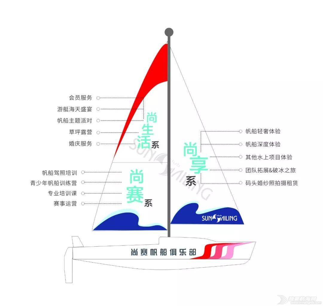 2021帆船夏令营之华东篇|中帆协小帆船认证培训中心营业啦③w83.jpg