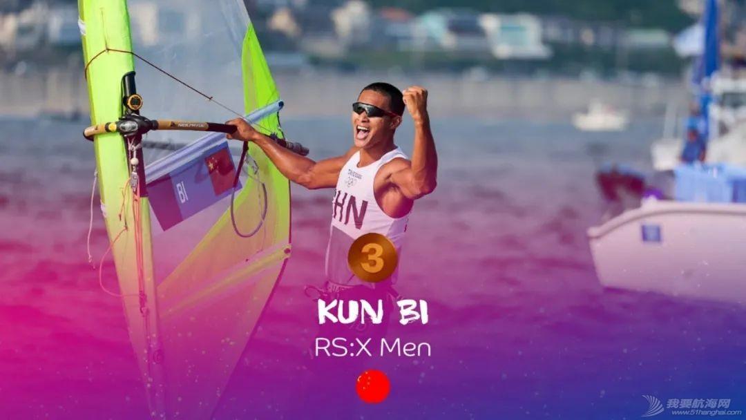 """东京奥运系列7丨中国帆板项目创造历史,澳大利亚选手""""内定""""冠军w5.jpg"""