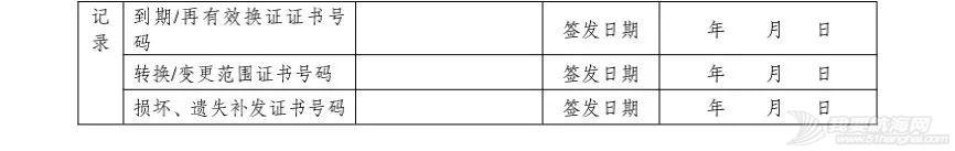 中华人民共和国海事局关于修订印发《中华人民共和国游艇操作人员培训、考试和发证办法》的通知w5.jpg