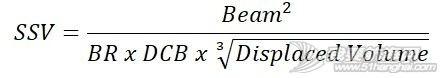 AVS简单估算公式介绍