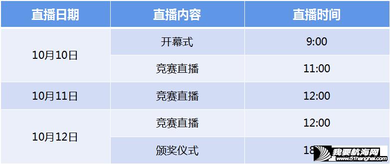 2021中国帆船城市超级联赛青岛站开赛w18.jpg